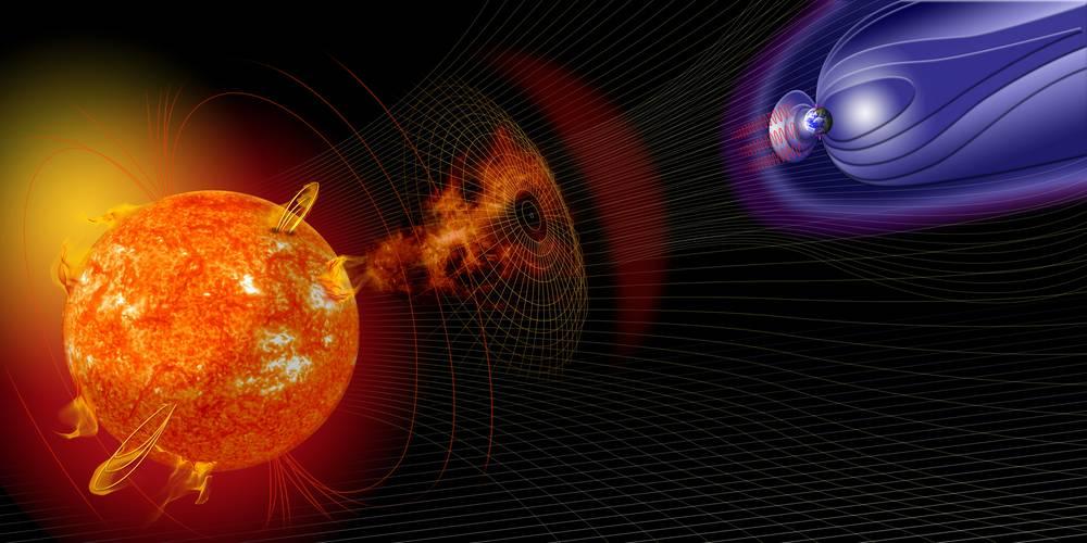 شاخصهای ژئومغناطیسی,یونسفر,KP,DST, F10.7