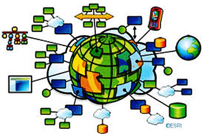 سیستم اطلاعات مکانی,آپسیس,GIS,LIS,SDI,سیستم اطلاعات جغرافیایی