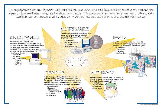 GIS,آپسیس,در مسیر مدل سازی پدیده های جغرافیایی,مکانیزم های انتزاعی شئ گرا,سلسله مراتبی,سیستم اطلاعات جغرافیایی,تک وراثتی, چند وراثتی, وراثت,شئ گرایی و مدل سازی شئ گرا,بررسی مدل سازی های موجود در GIS,GIS,سیستم اطلاعات مکانی,سیستم اطلاعات جغرافیایی,UML
