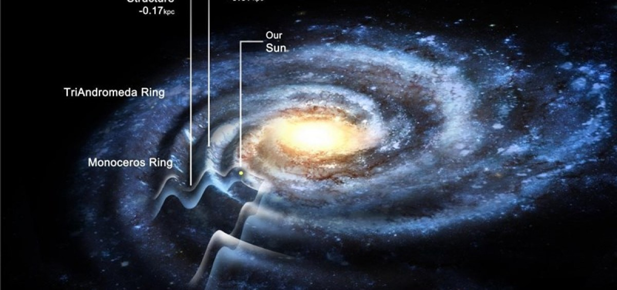 کهکشان راه شیری,آپسیس,نقشه برداری,نسیم