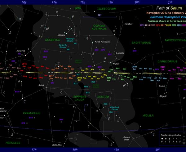 saturn-path-2014-22-s-hem