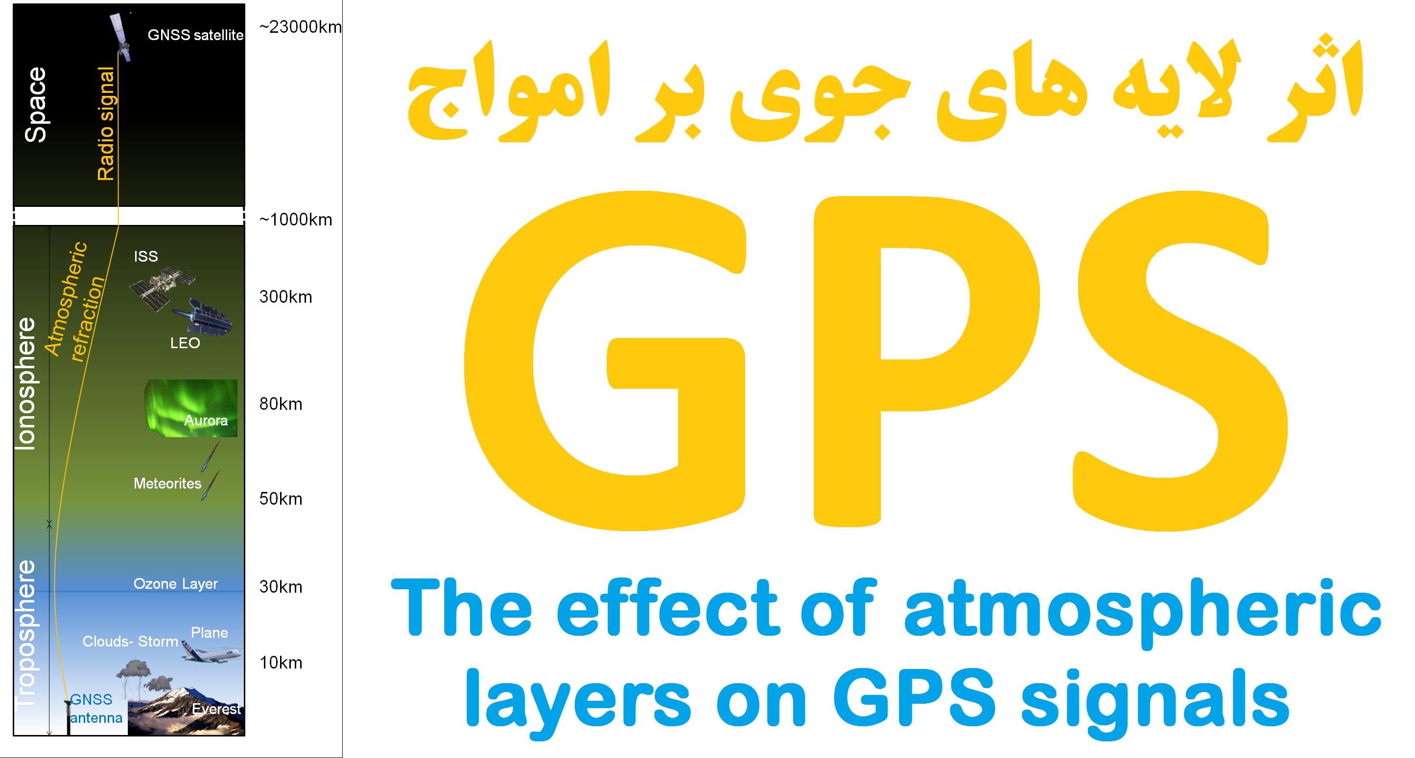 gps,لایه های جوی,لایه یونسفر