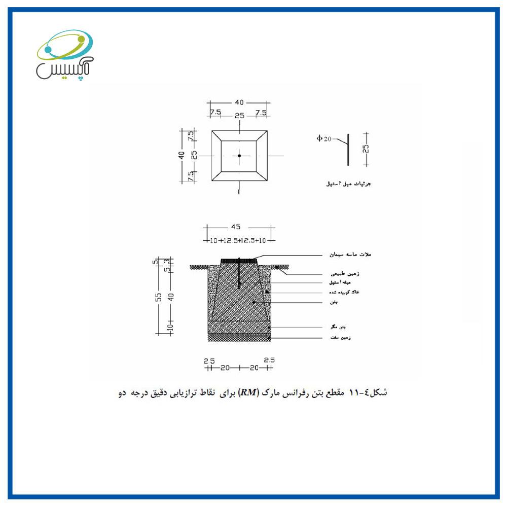 مقطع بتن رفرانس مارک (RM) برای نقاط ترازیابی دقیق درجه دو