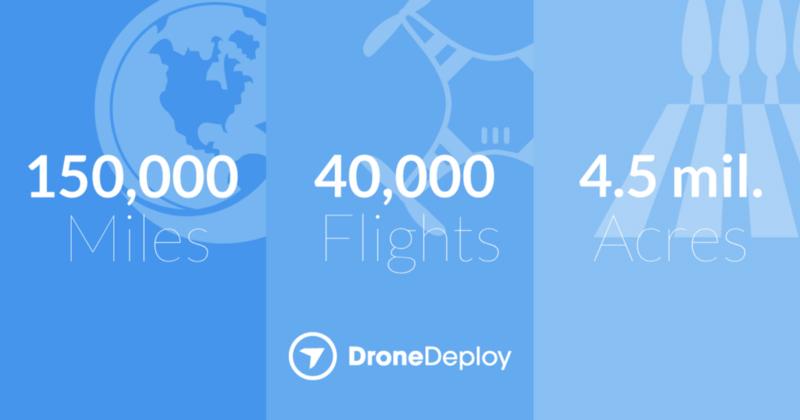 شرکت DroneDeploy