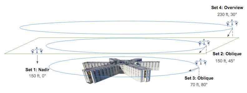 مدلسازی خوابگاه های متروک نیروی دریایی