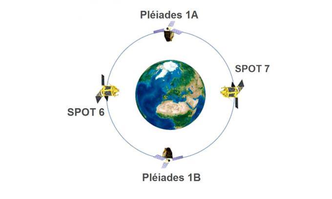 ماهواره های SPOT 6& 7 و Pleiades 1A & 1B