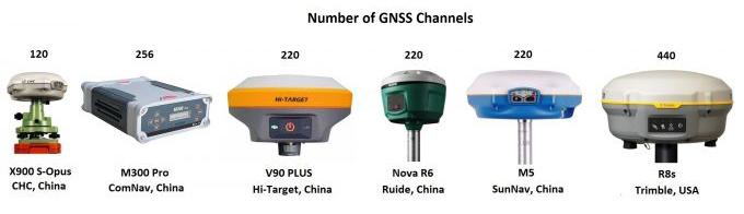 گیرنده های چندفرکانسه ماهواره ای