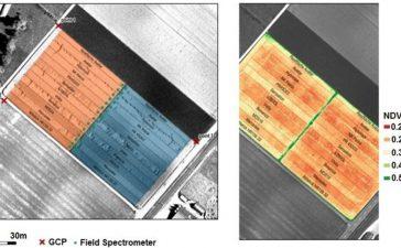 سنجنده های حرارتی و چندطیفی قابل بکارگیری روی پهپادها