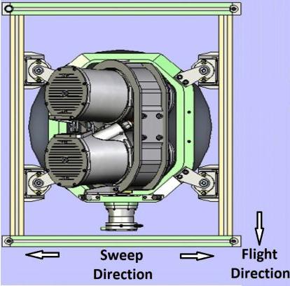 نمودار سیستم دو دوربینی رفت و برگشتی VisionMap A3 که نشان دهنده روند کار آن است