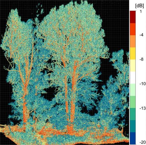 نمای پرسپکتیو ابر نقطه ای سه بعدی رنگ آمیزی