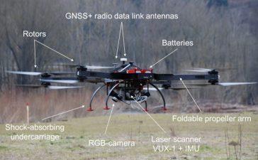 تصویر سکوی پهپادی RiCOPTER و سیستم سنجنده VUX در طول بلند شدن از زمین، در مقابل جنگل آبرفتی